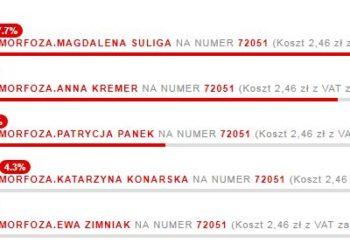 Magda Suliga wygrała METAMORFOZĘ!