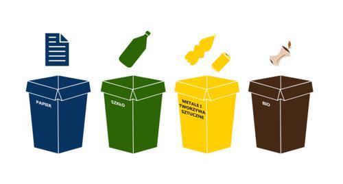 Jak segregować odpady – krok po kroku