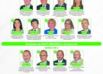 Kandydaci PSL-u do rady miejskiej