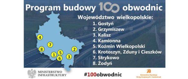 Obwodnice dla Krotoszyna, Zdun i Koźmina!